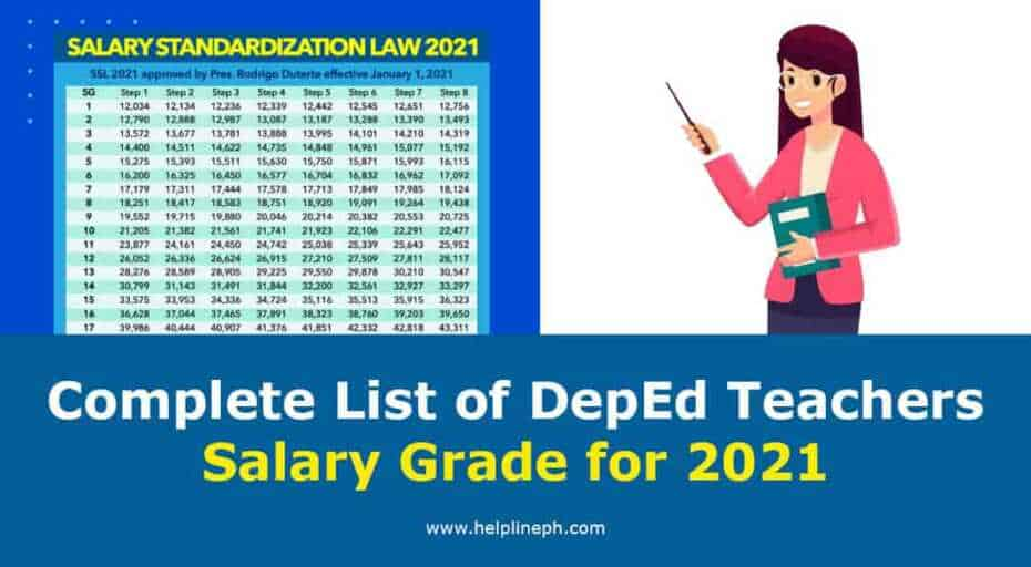 DepEd Teachers Salary Grade for 2021